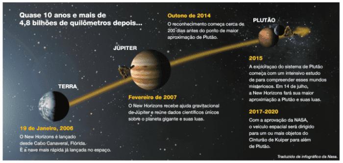 planetas-new_horizon