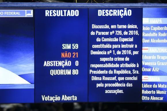 Plenário do Senado aprovou hoje (10) o relatório do senador Antonio Anastasia que julga procedente a denúncia contra a presidenta afastada Dilma Rousseff (Marcelo Camargo/Agência Brasil)