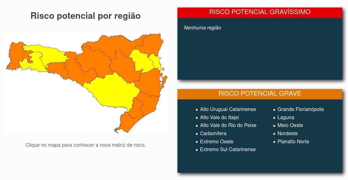 Risco potencial por região em 7 de Outubro