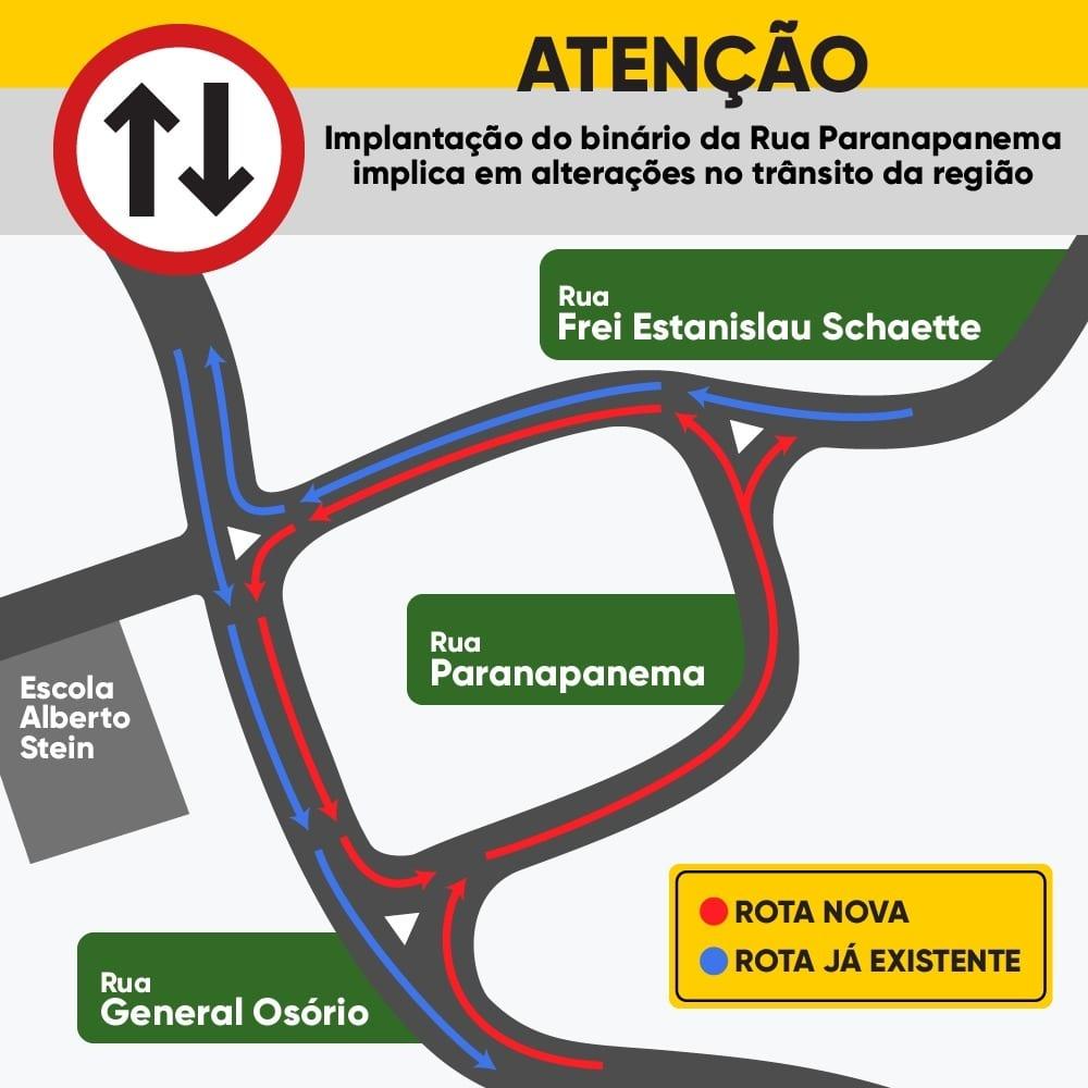 Sistema binário da Rua Paranapanema